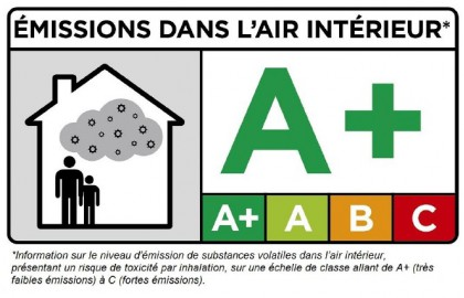 French emission label A+