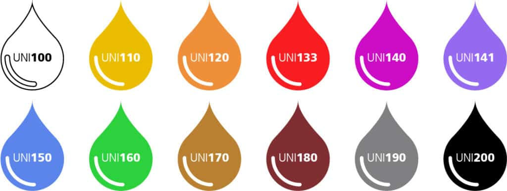 UniPlus Colorants