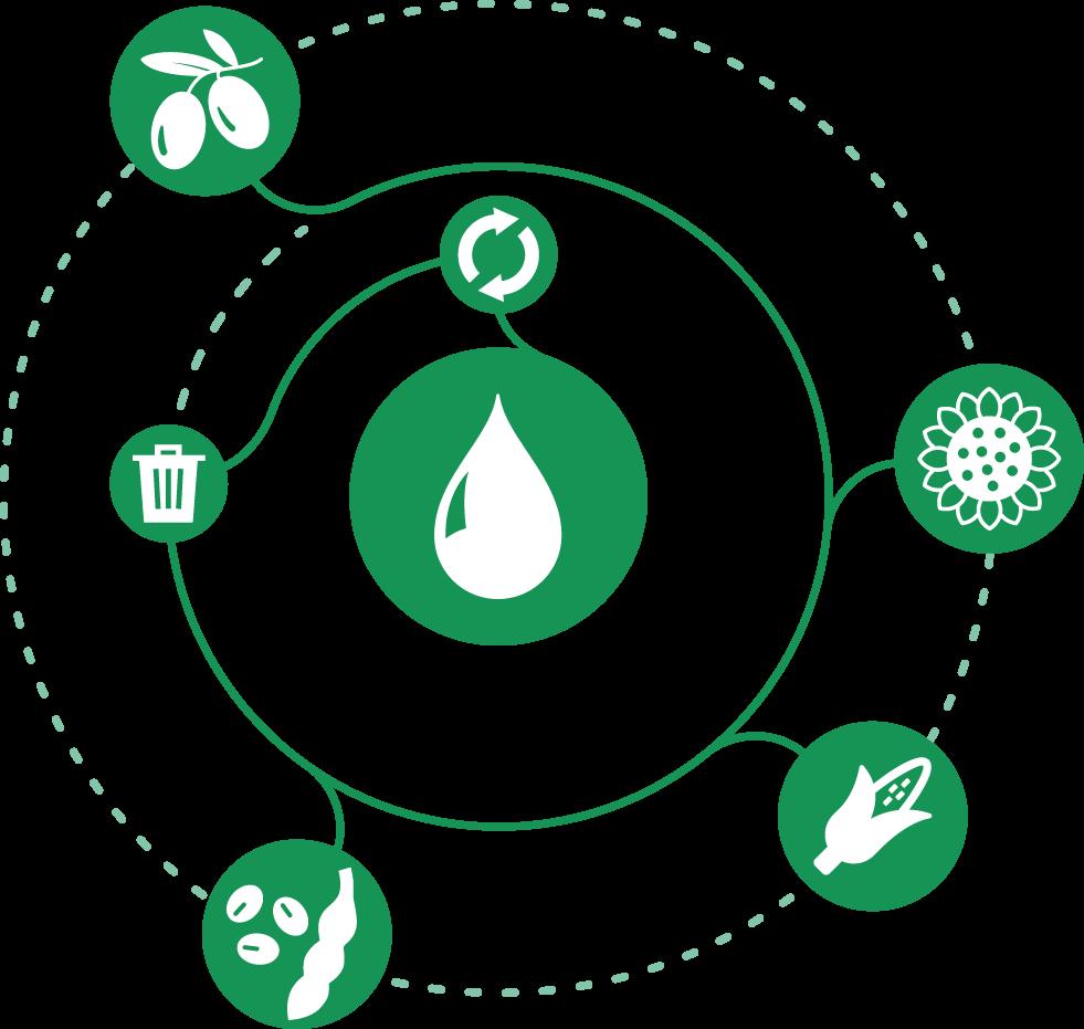Ralston BIOseries-circulair-groen